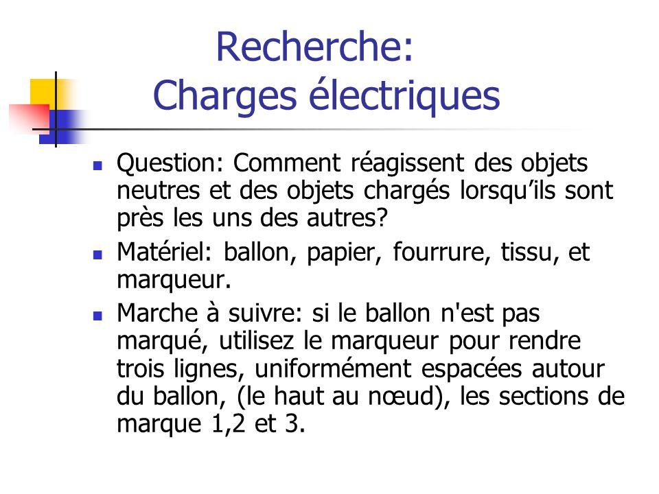 Recherche: Charges électriques
