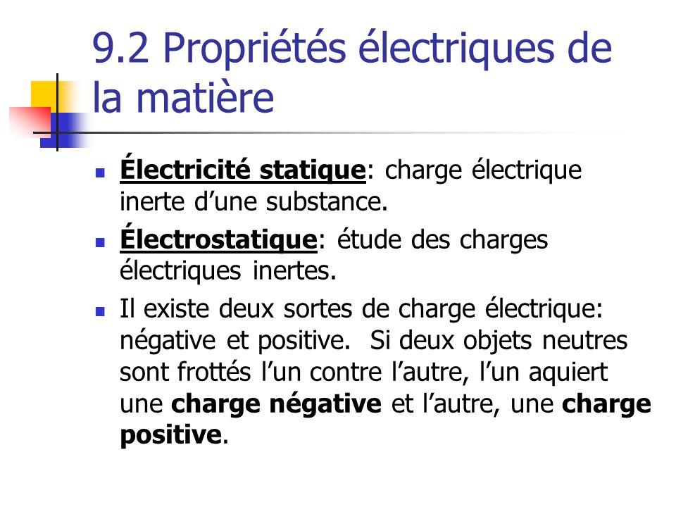 9.2 Propriétés électriques de la matière