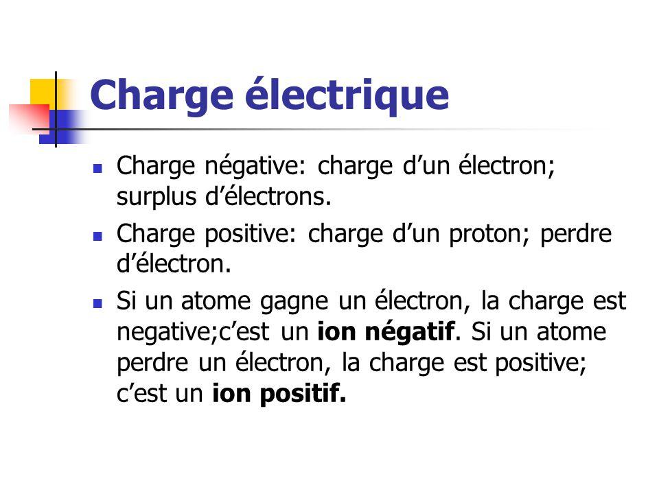 Charge électrique Charge négative: charge d'un électron; surplus d'électrons. Charge positive: charge d'un proton; perdre d'électron.