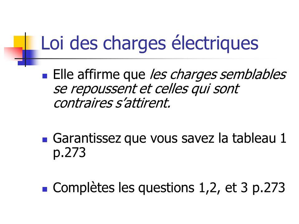 Loi des charges électriques