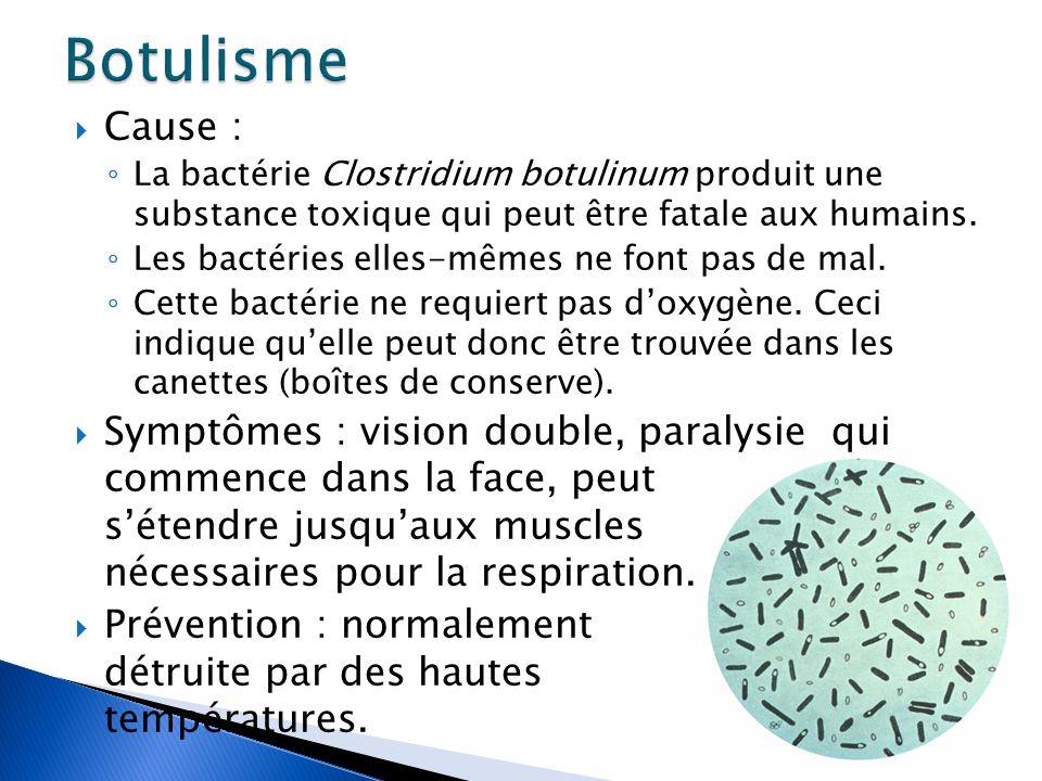 Botulisme Cause : La bactérie Clostridium botulinum produit une substance toxique qui peut être fatale aux humains.