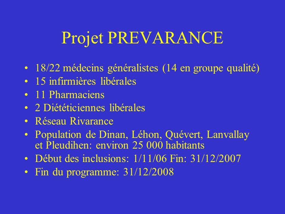 Projet PREVARANCE 18/22 médecins généralistes (14 en groupe qualité)