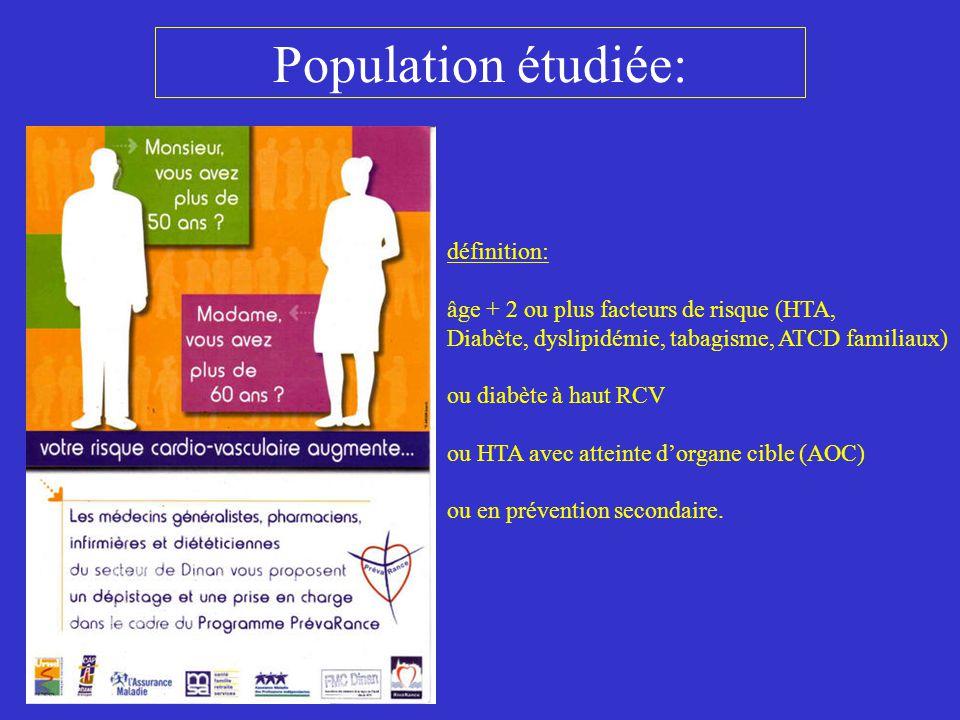 Population étudiée: définition:
