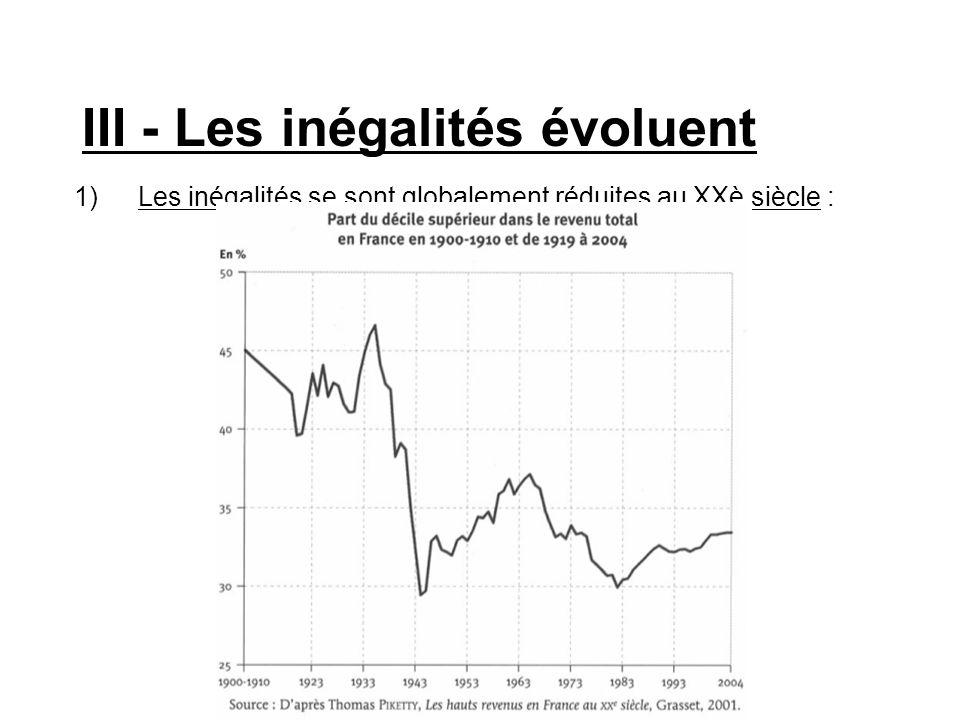 III - Les inégalités évoluent