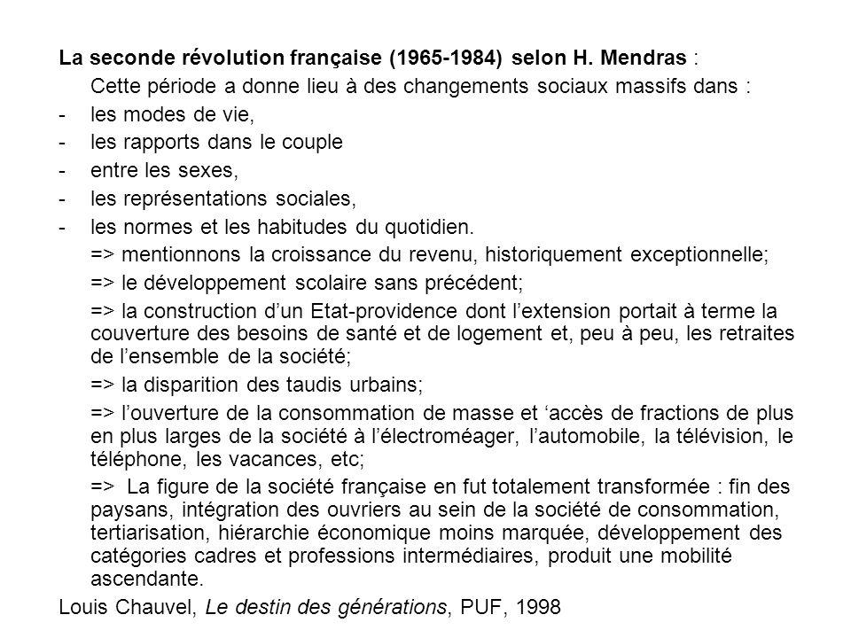 La seconde révolution française (1965-1984) selon H. Mendras :