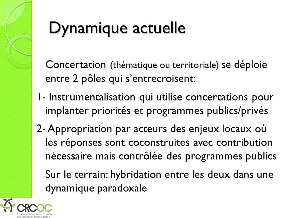 Dynamique actuelle Concertation (thématique ou territoriale) se déploie entre 2 pôles qui s'entrecroisent: