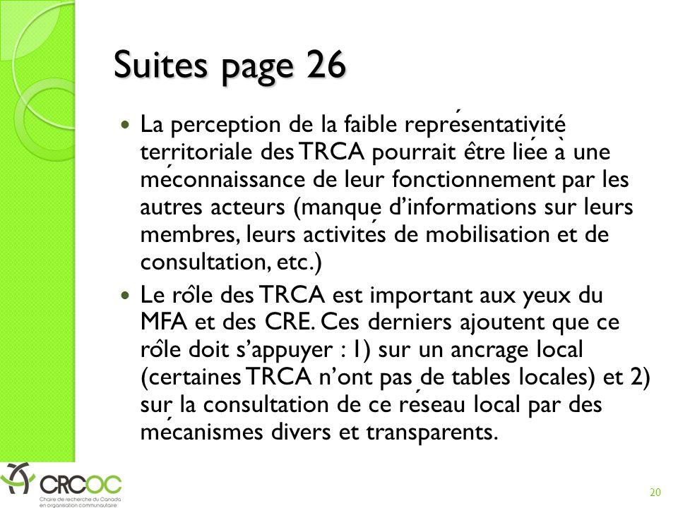 Suites page 26