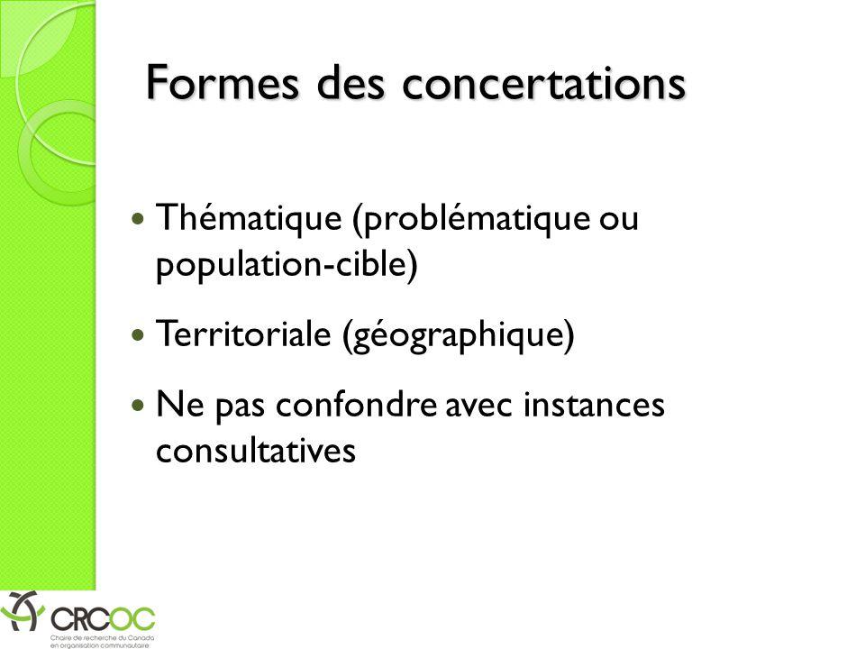 Formes des concertations