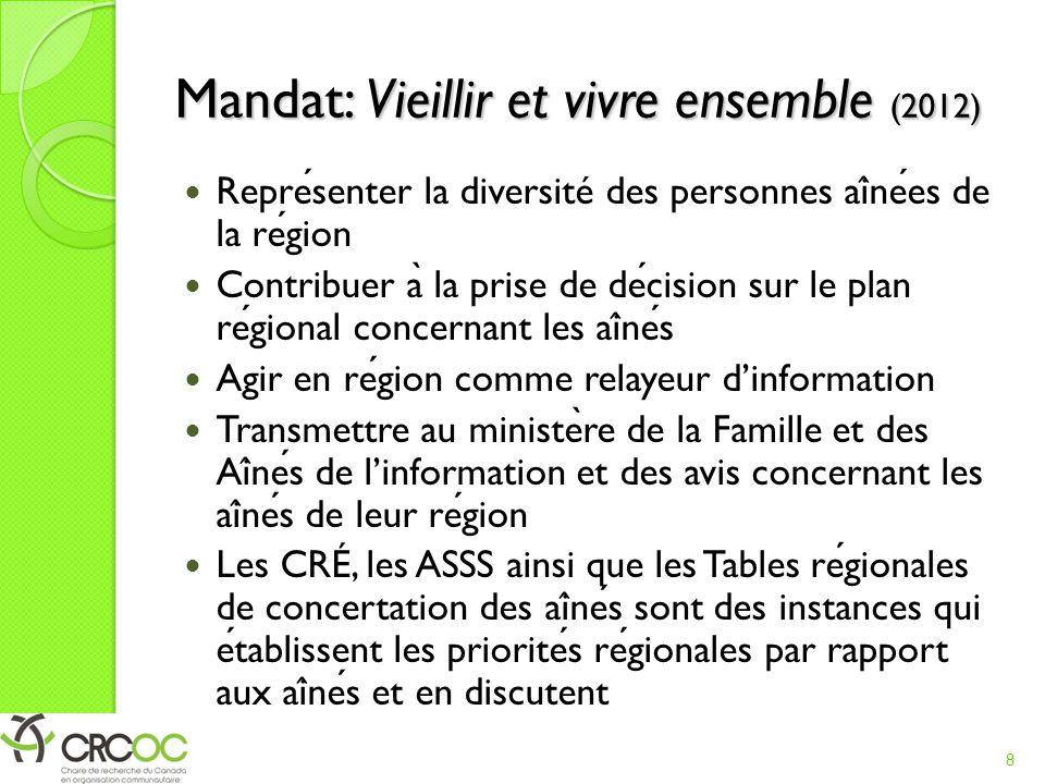 Mandat: Vieillir et vivre ensemble (2012)