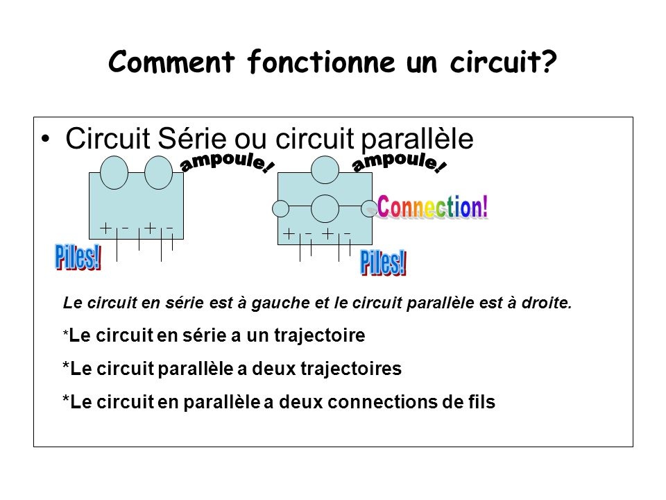Comment fonctionne un circuit