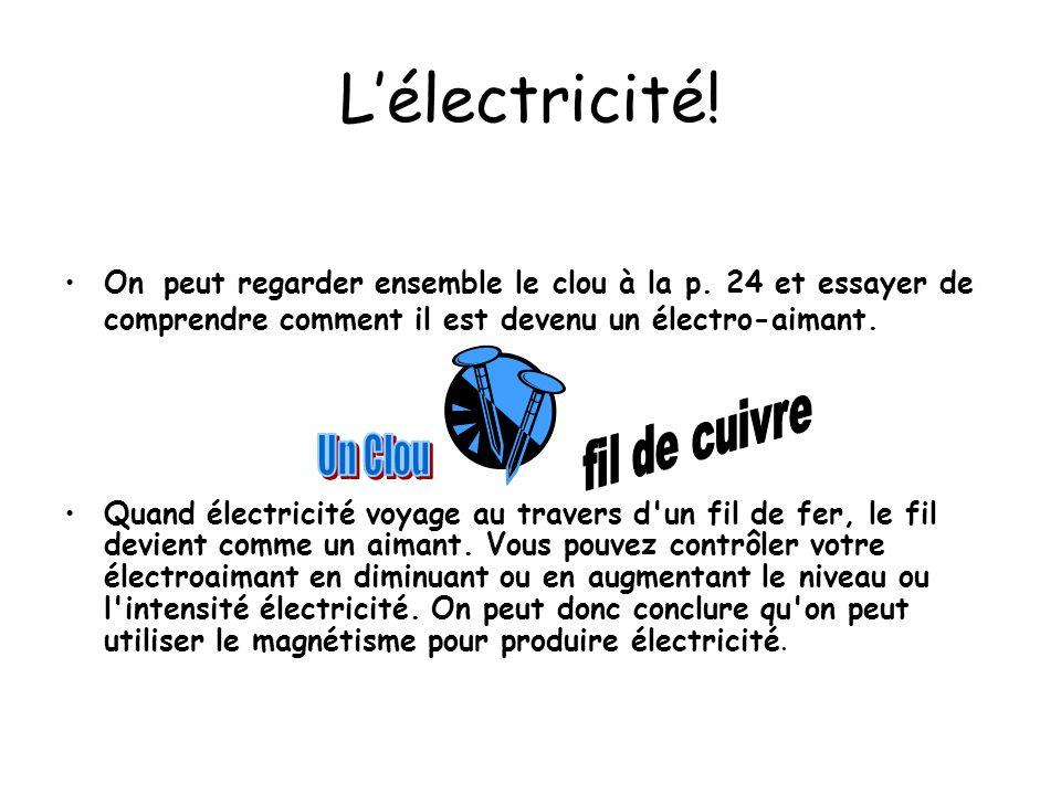 L'électricité! fil de cuivre Un Clou