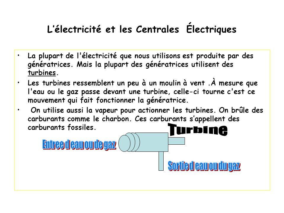 L'électricité et les Centrales Électriques