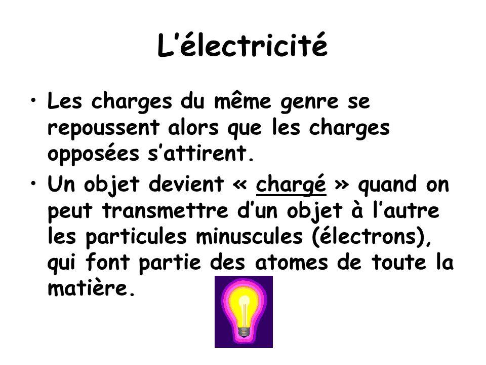 L'électricité Les charges du même genre se repoussent alors que les charges opposées s'attirent.