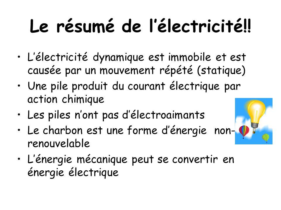 Le résumé de l'électricité!!