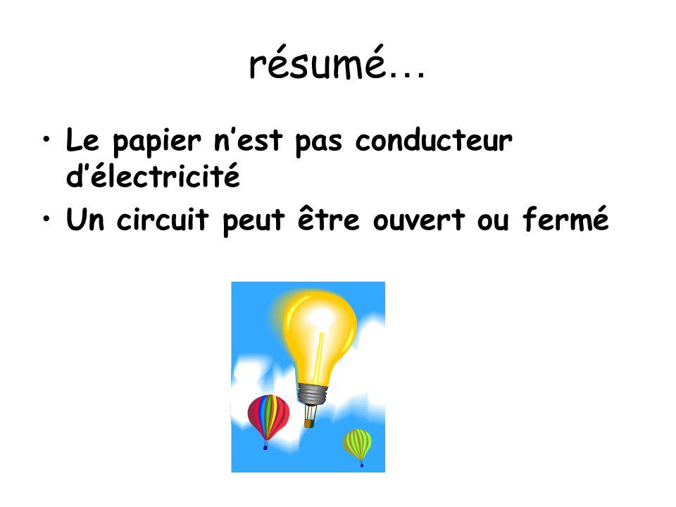 résumé… Le papier n'est pas conducteur d'électricité