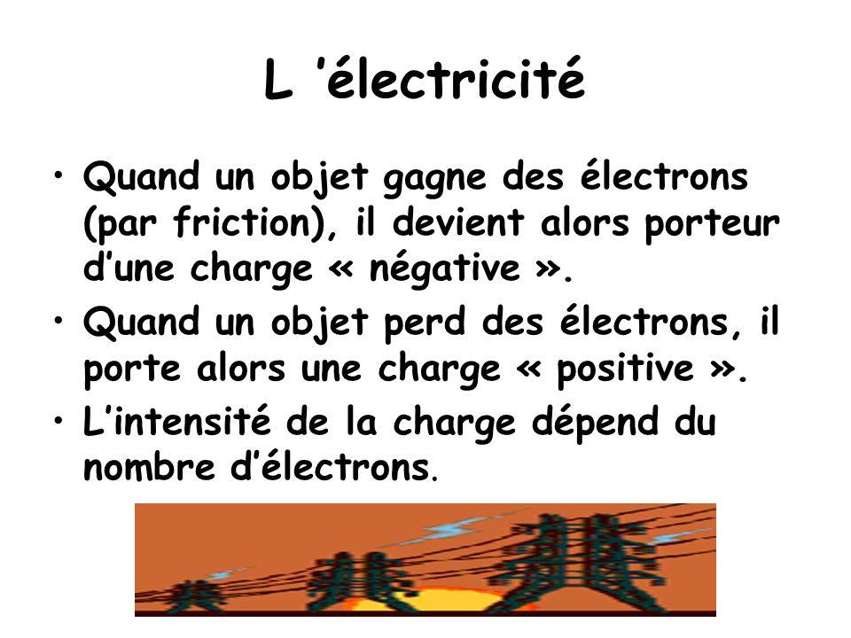 L 'électricité Quand un objet gagne des électrons (par friction), il devient alors porteur d'une charge « négative ».