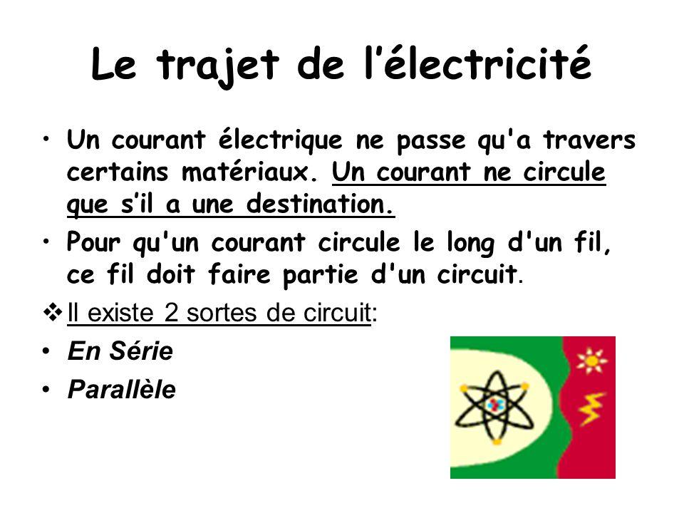 Le trajet de l'électricité