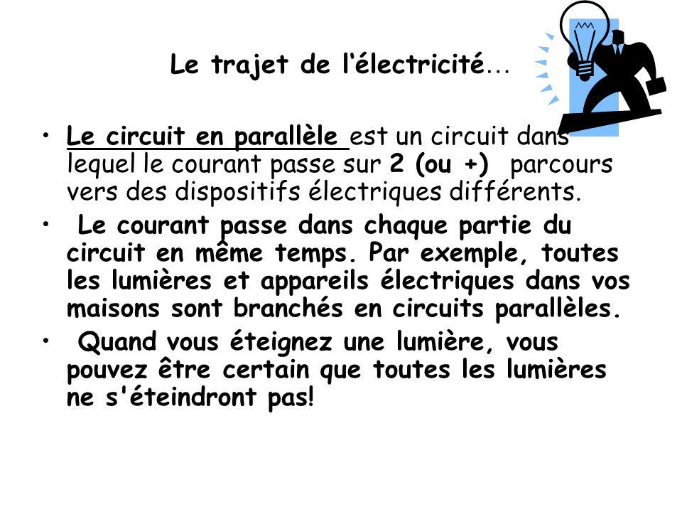 Le trajet de l'électricité…