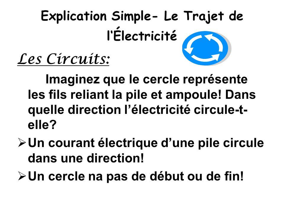 Explication Simple- Le Trajet de l'Électricité