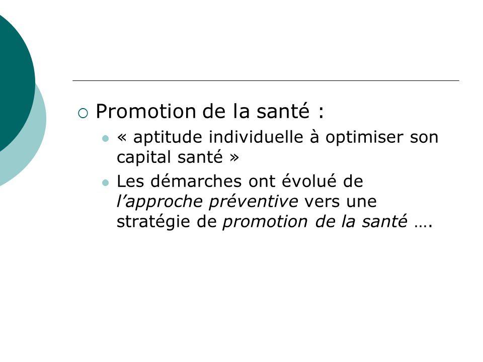 Promotion de la santé : « aptitude individuelle à optimiser son capital santé »