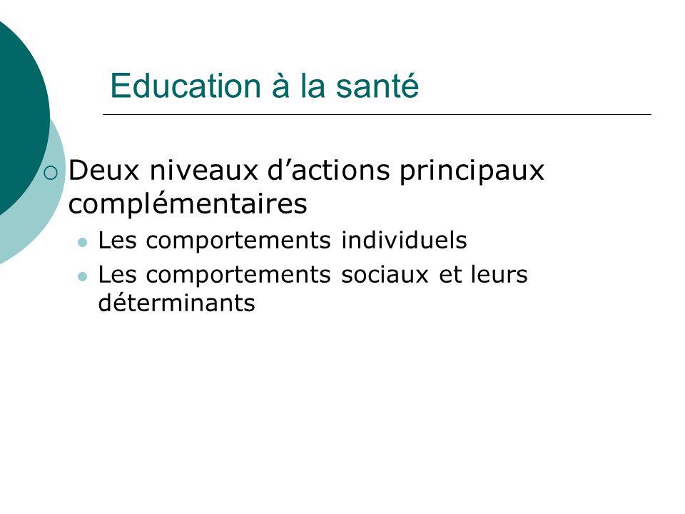 Education à la santé Deux niveaux d'actions principaux complémentaires
