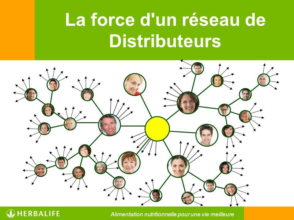 La force d un réseau de Distributeurs