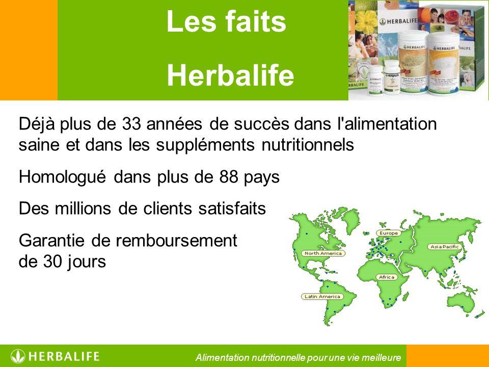 Les faits Herbalife. Déjà plus de 33 années de succès dans l alimentation saine et dans les suppléments nutritionnels.