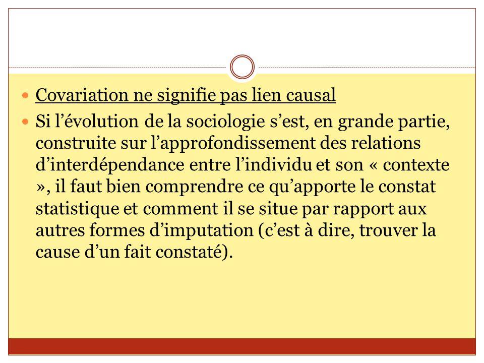 Covariation ne signifie pas lien causal