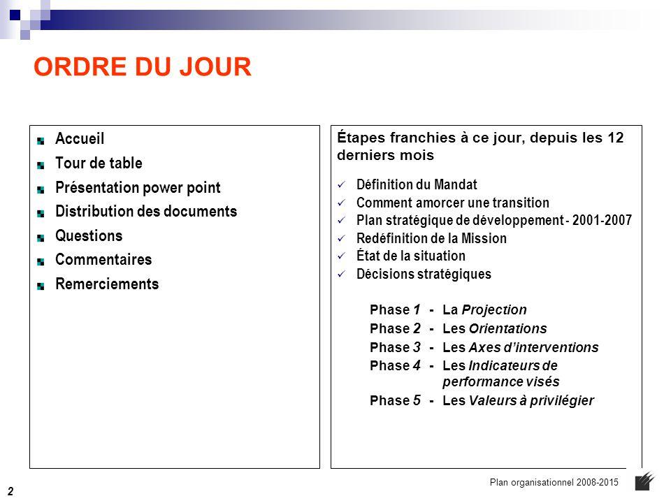 ORDRE DU JOUR Accueil Tour de table Présentation power point