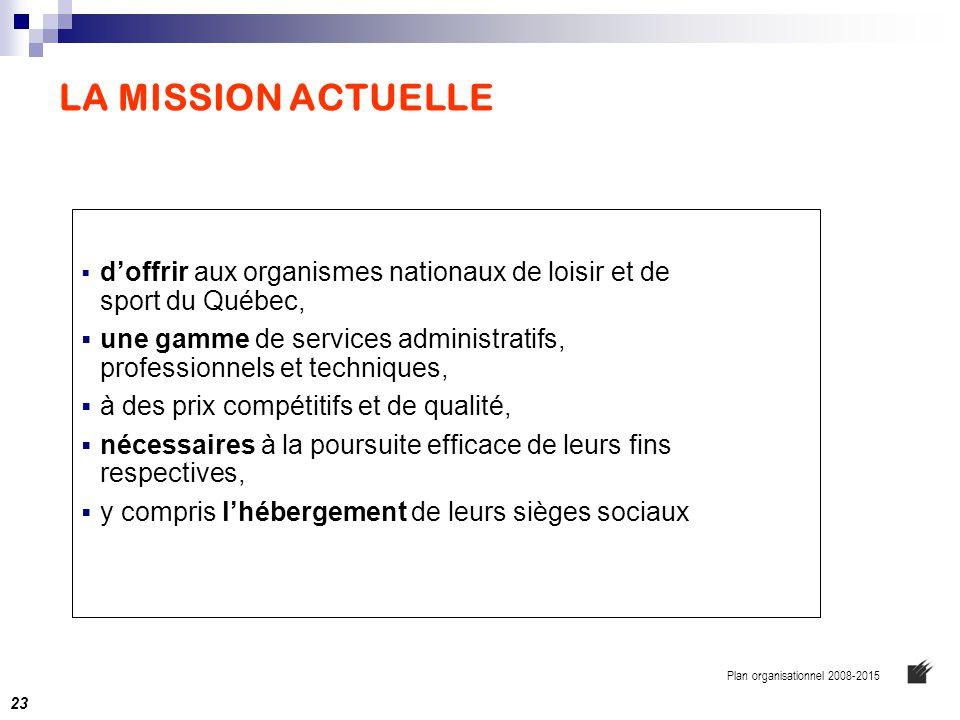 LA MISSION ACTUELLE d'offrir aux organismes nationaux de loisir et de sport du Québec,