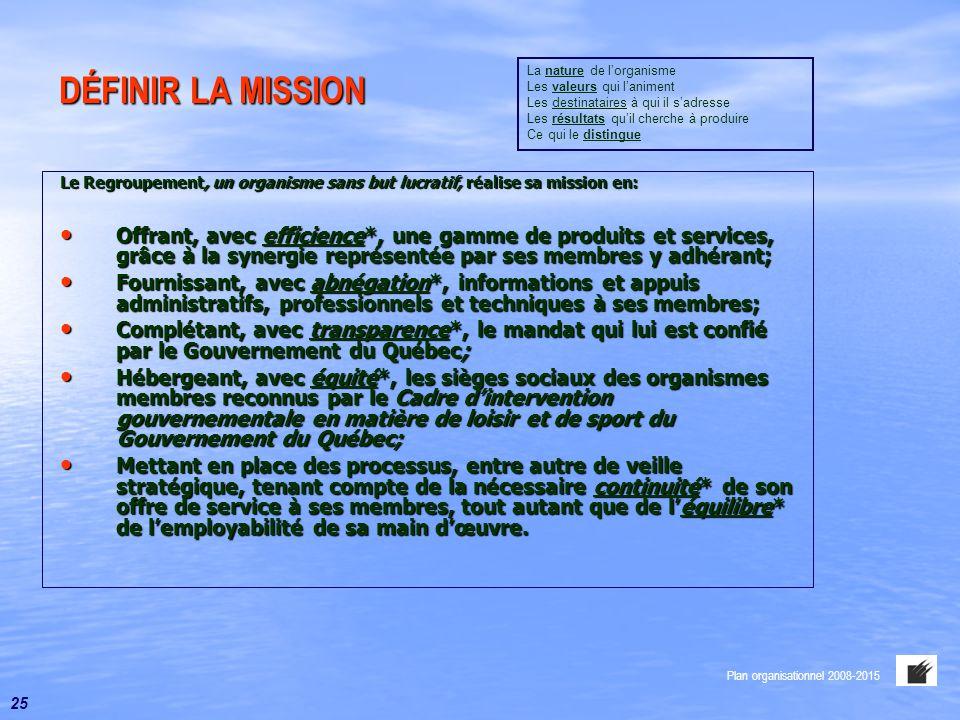 DÉFINIR LA MISSION