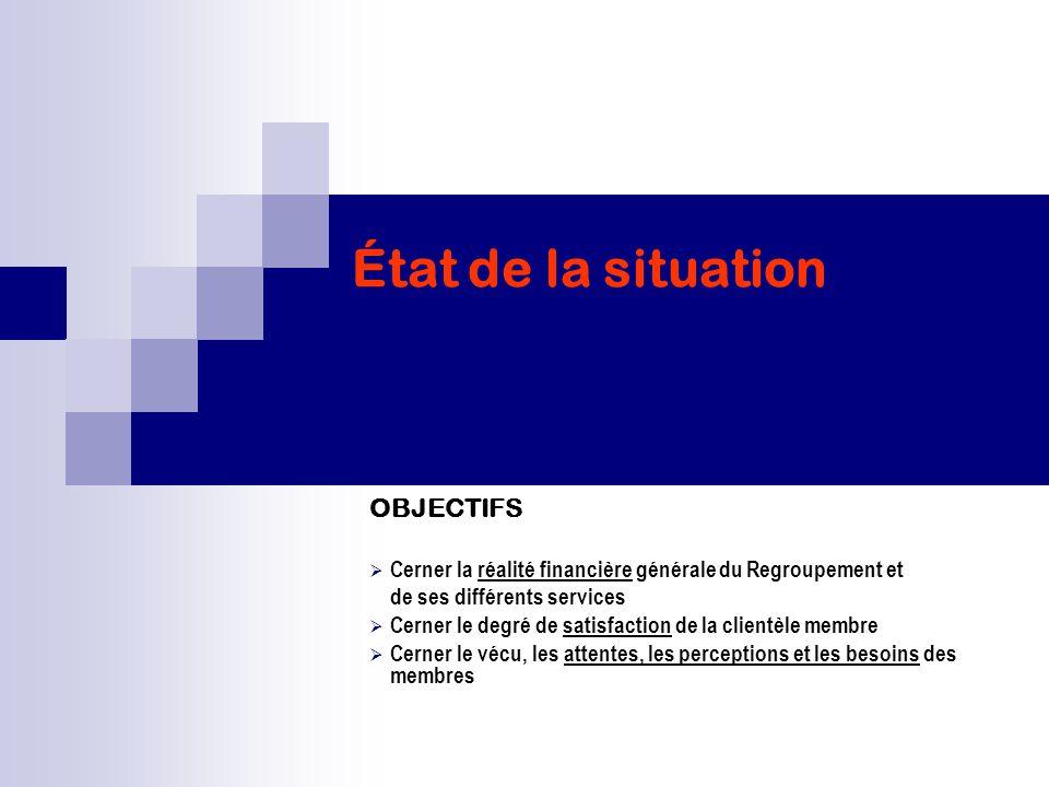 État de la situation OBJECTIFS