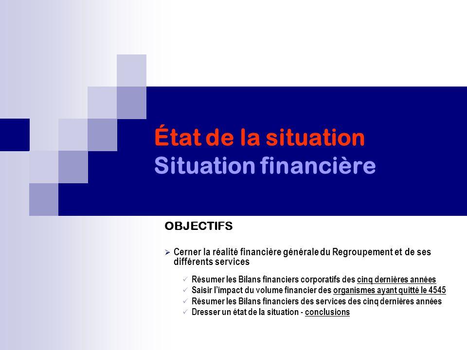 État de la situation Situation financière