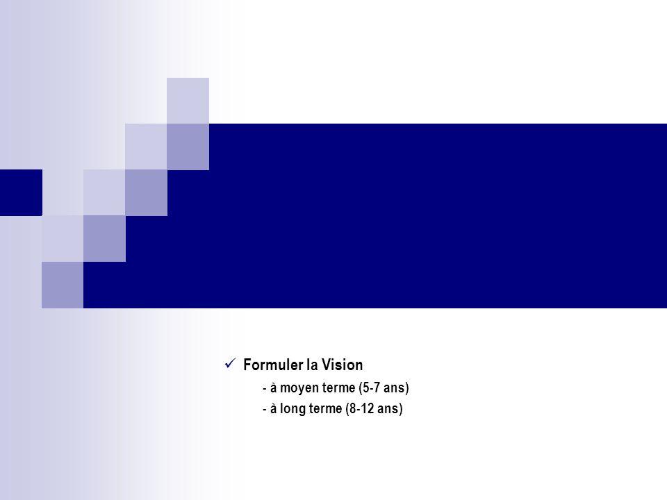 Formuler la Vision - à moyen terme (5-7 ans) - à long terme (8-12 ans)