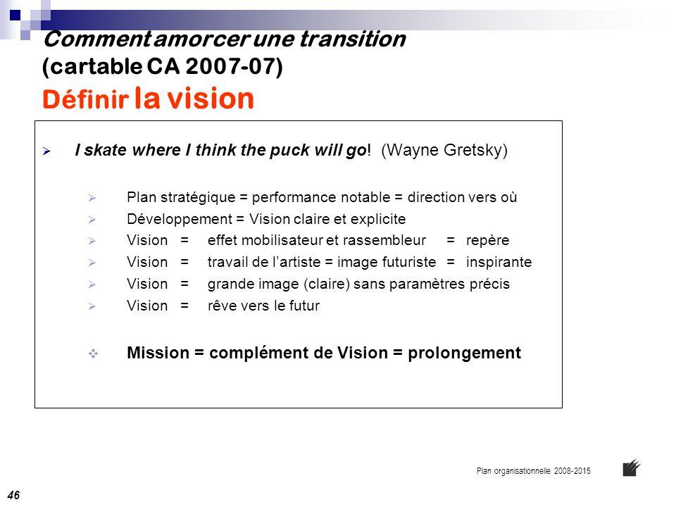Comment amorcer une transition (cartable CA 2007-07) Définir la vision