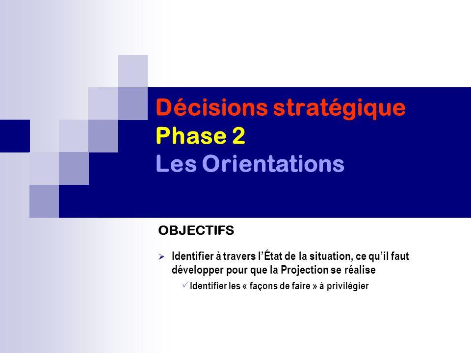 Décisions stratégique Phase 2 Les Orientations