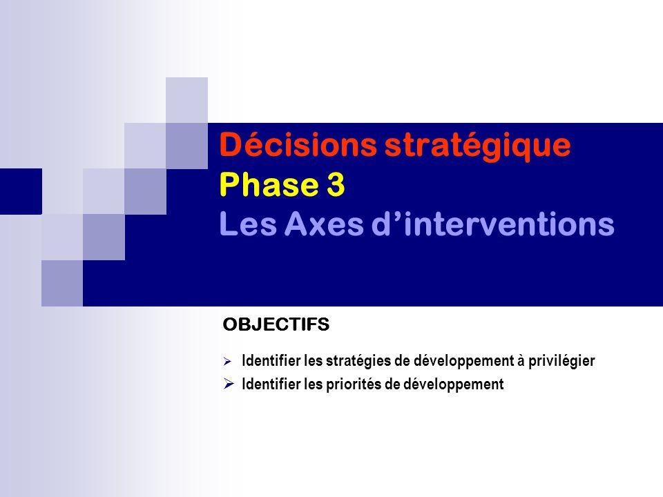 Décisions stratégique Phase 3 Les Axes d'interventions