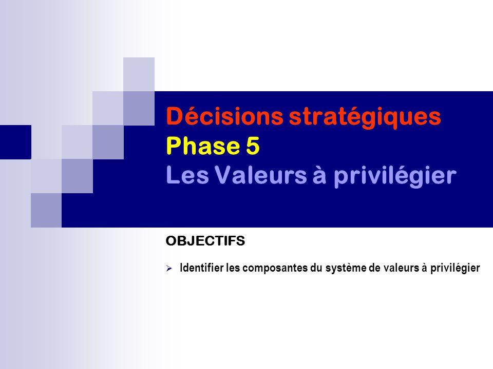 Décisions stratégiques Phase 5 Les Valeurs à privilégier