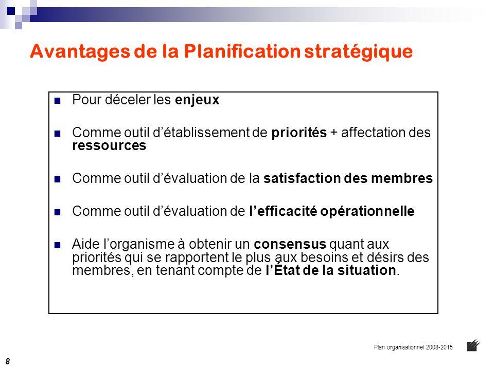 Avantages de la Planification stratégique