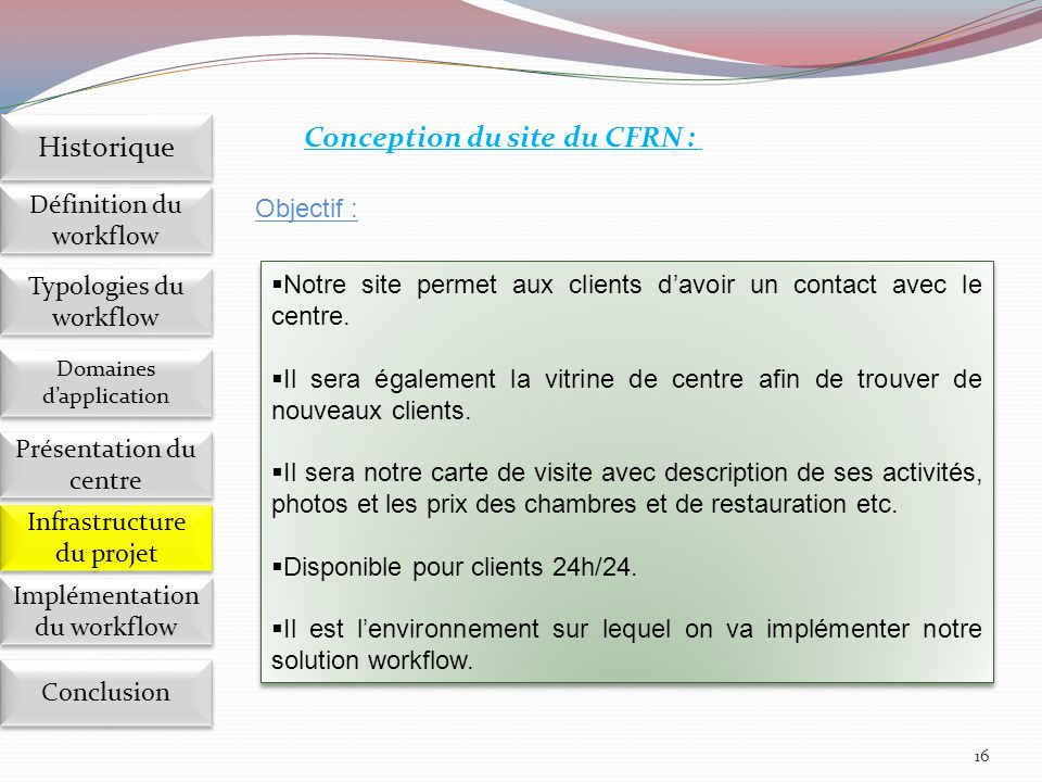 Conception du site du CFRN :