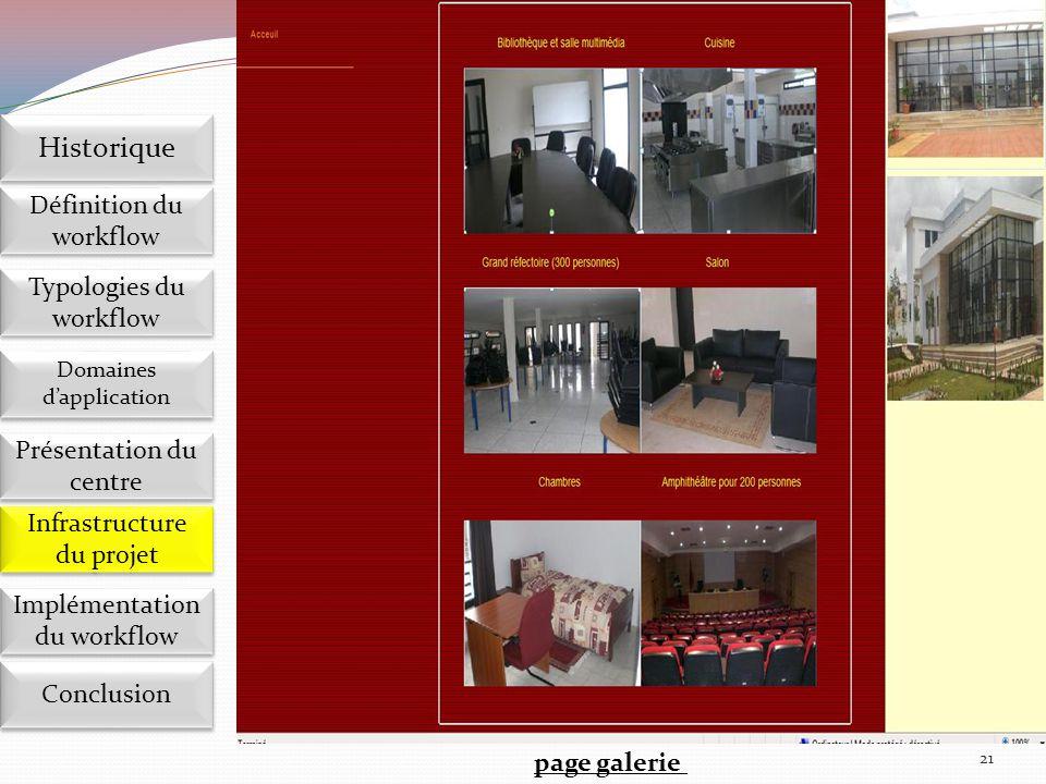 Historique Définition du workflow Typologies du workflow