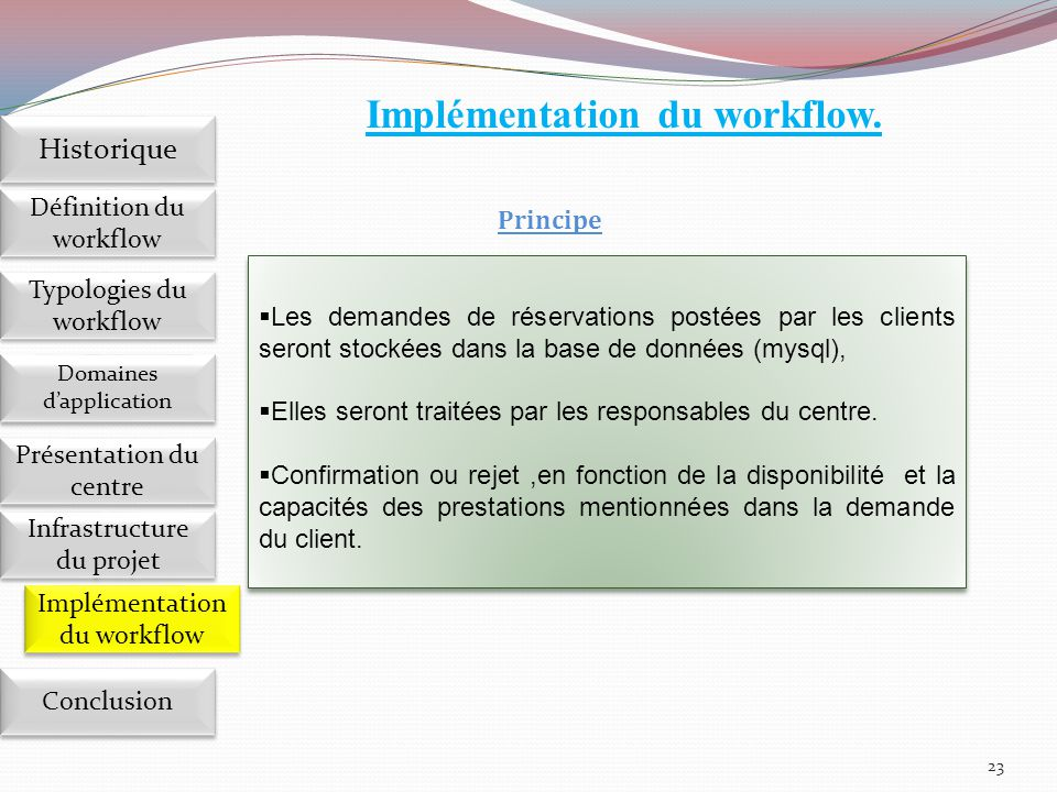 Implémentation du workflow.