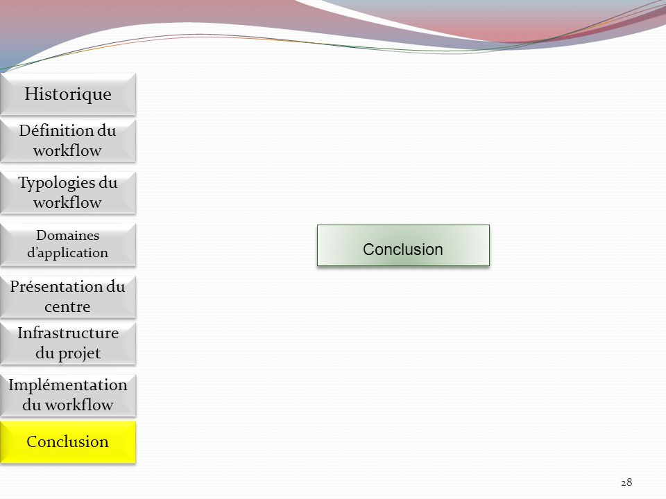 Historique Définition du workflow Typologies du workflow Conclusion