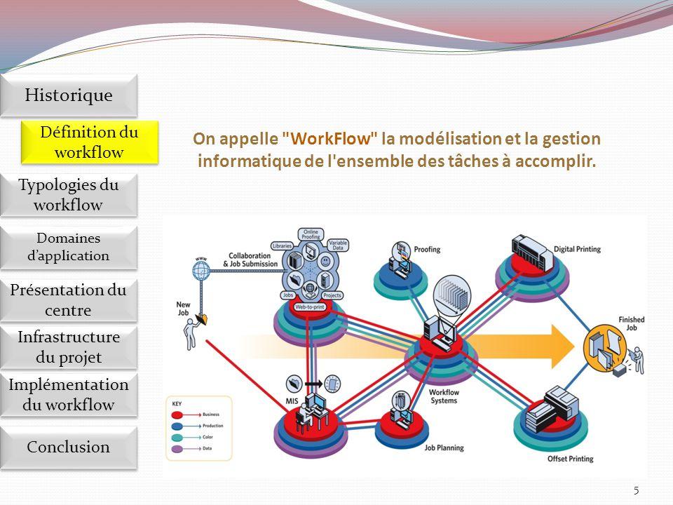 Historique Définition du workflow. On appelle WorkFlow la modélisation et la gestion informatique de l ensemble des tâches à accomplir.