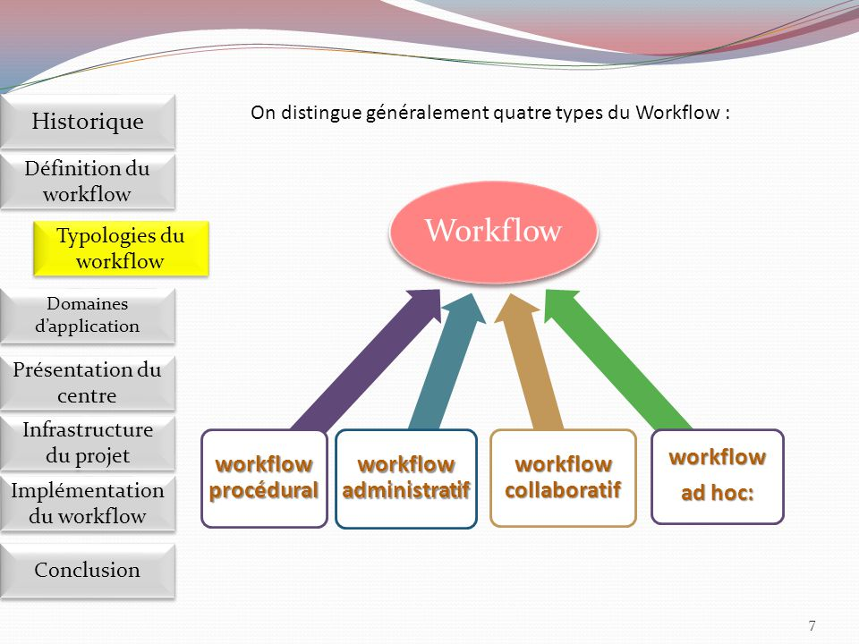 workflow administratif workflow collaboratif