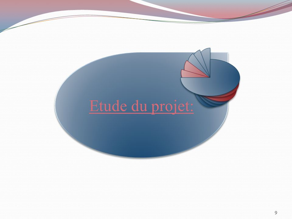 Etude du projet: