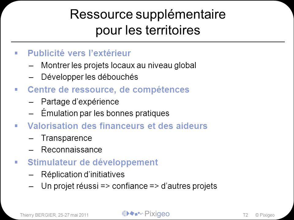 Ressource supplémentaire pour les territoires