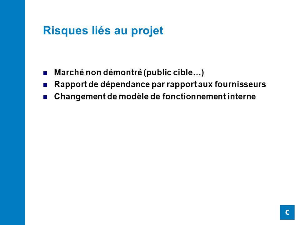 Risques liés au projet Marché non démontré (public cible…)