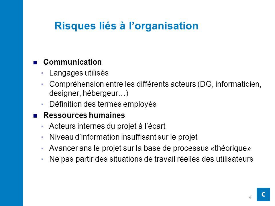 Risques liés à l'organisation