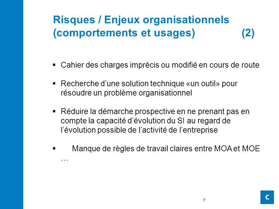 Risques / Enjeux organisationnels (comportements et usages) (2)